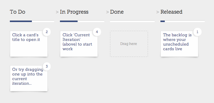 Iteration progress indicator on kanban board